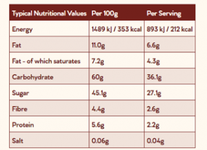 Organic Gluten Free Millionaire Shortbread Nutritional Info